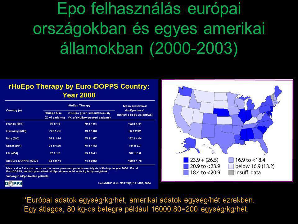 Epo felhasználás európai országokban és egyes amerikai államokban (2000-2003)