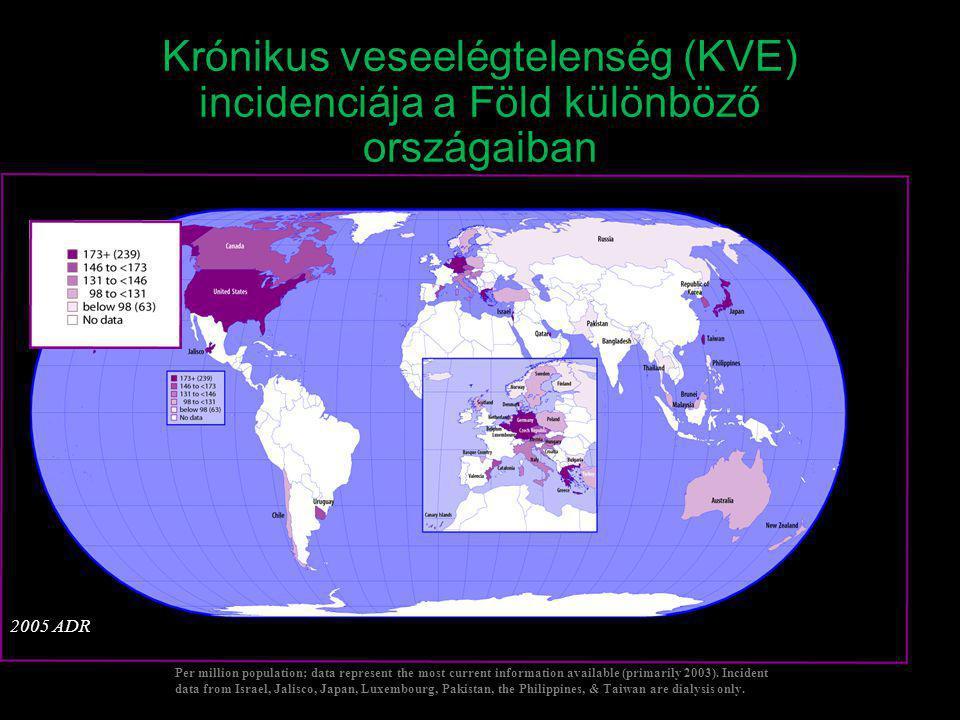 Krónikus veseelégtelenség (KVE) incidenciája a Föld különböző országaiban