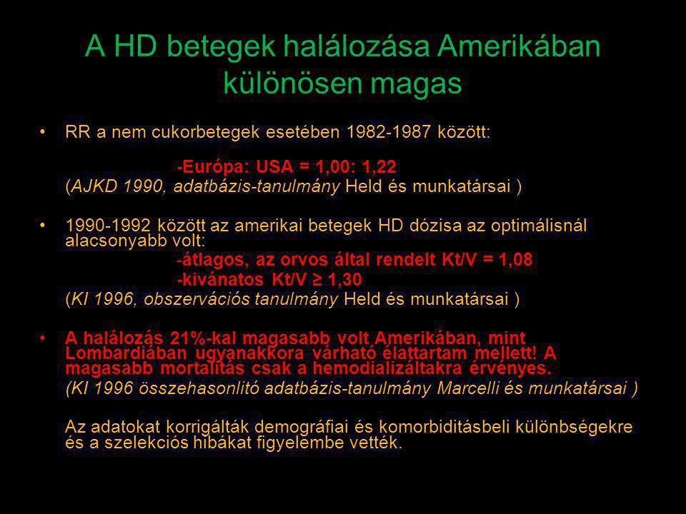 A HD betegek halálozása Amerikában különösen magas