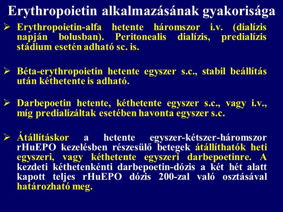 Erythropoietin alkalmazásának gyakorisága