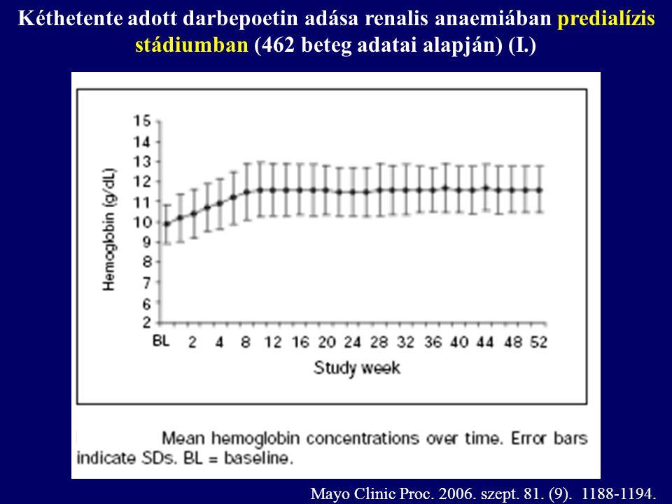 Kéthetente adott darbepoetin adása renalis anaemiában predialízis stádiumban (462 beteg adatai alapján) (I.)