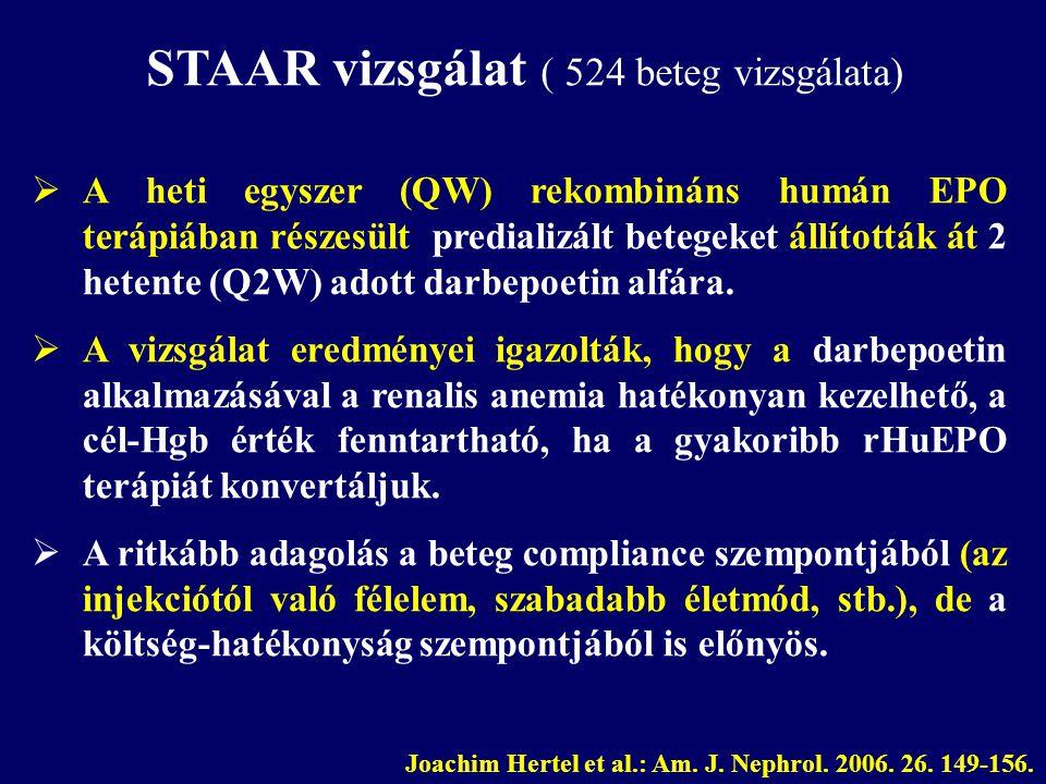 STAAR vizsgálat ( 524 beteg vizsgálata)