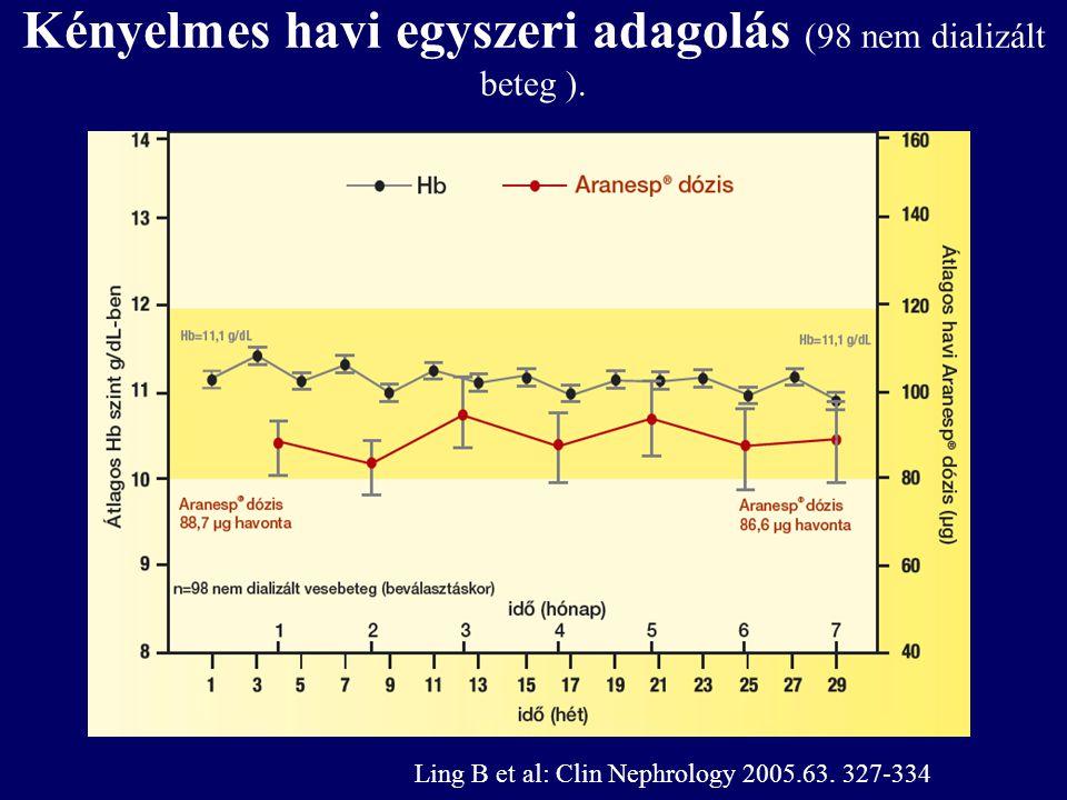 Kényelmes havi egyszeri adagolás (98 nem dializált beteg ).