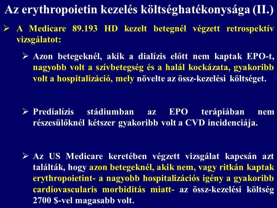 Az erythropoietin kezelés költséghatékonysága (II.)