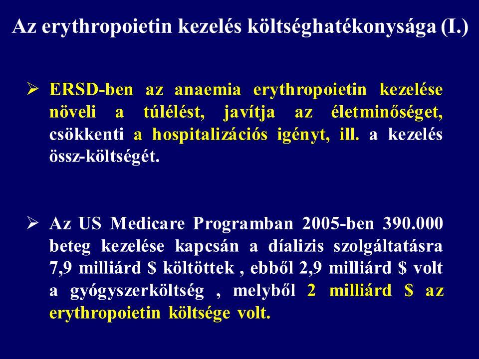 Az erythropoietin kezelés költséghatékonysága (I.)
