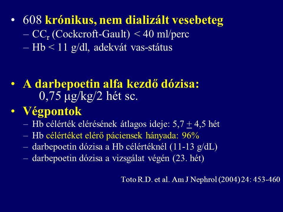 608 krónikus, nem dializált vesebeteg