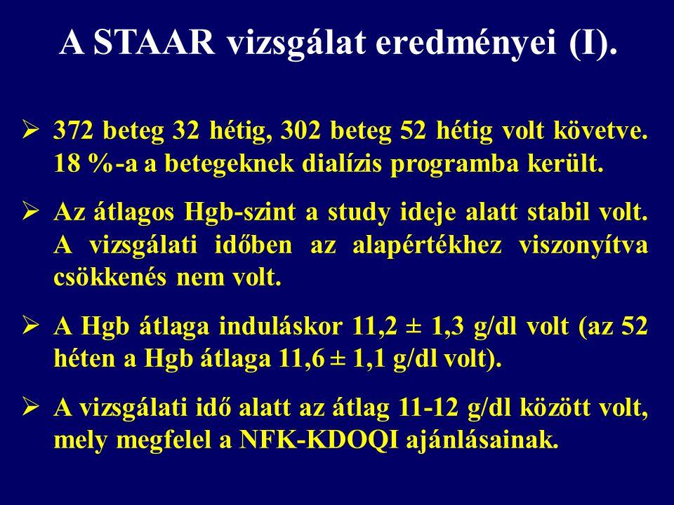 A STAAR vizsgálat eredményei (I).