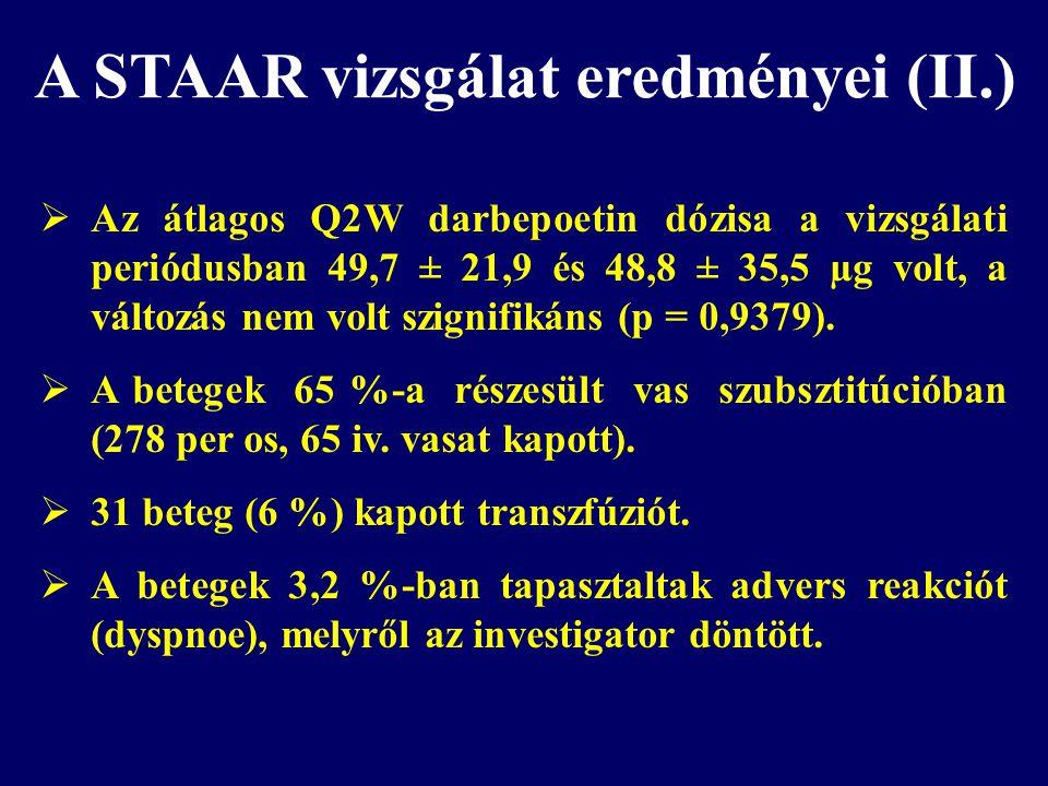 A STAAR vizsgálat eredményei (II.)