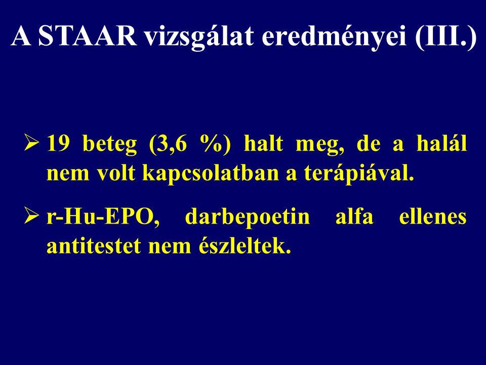A STAAR vizsgálat eredményei (III.)