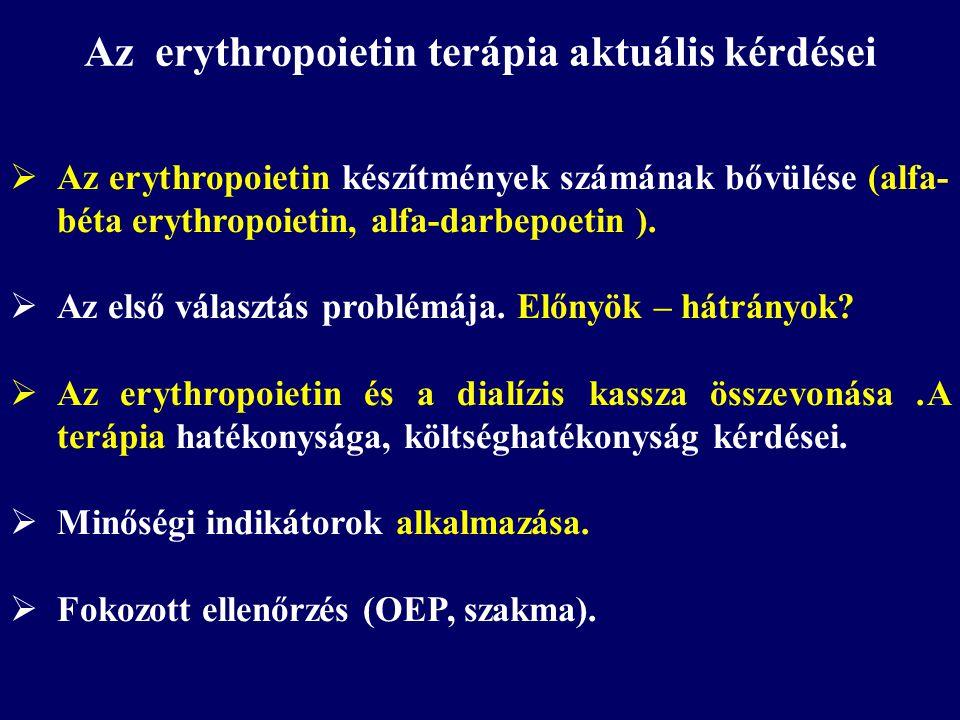 Az erythropoietin terápia aktuális kérdései