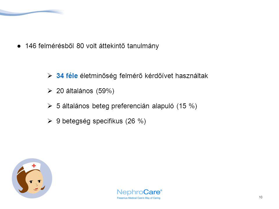 ● 146 felmérésből 80 volt áttekintő tanulmány