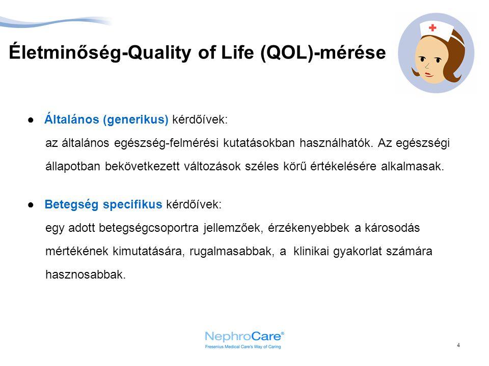 Életminőség-Quality of Life (QOL)-mérése