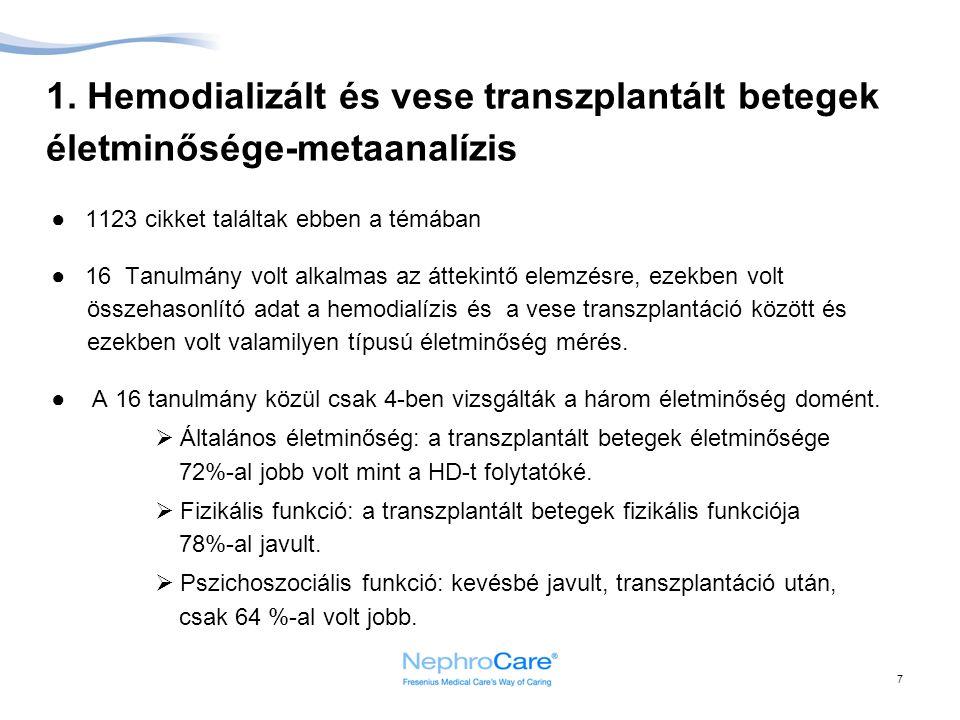 1. Hemodializált és vese transzplantált betegek életminősége-metaanalízis