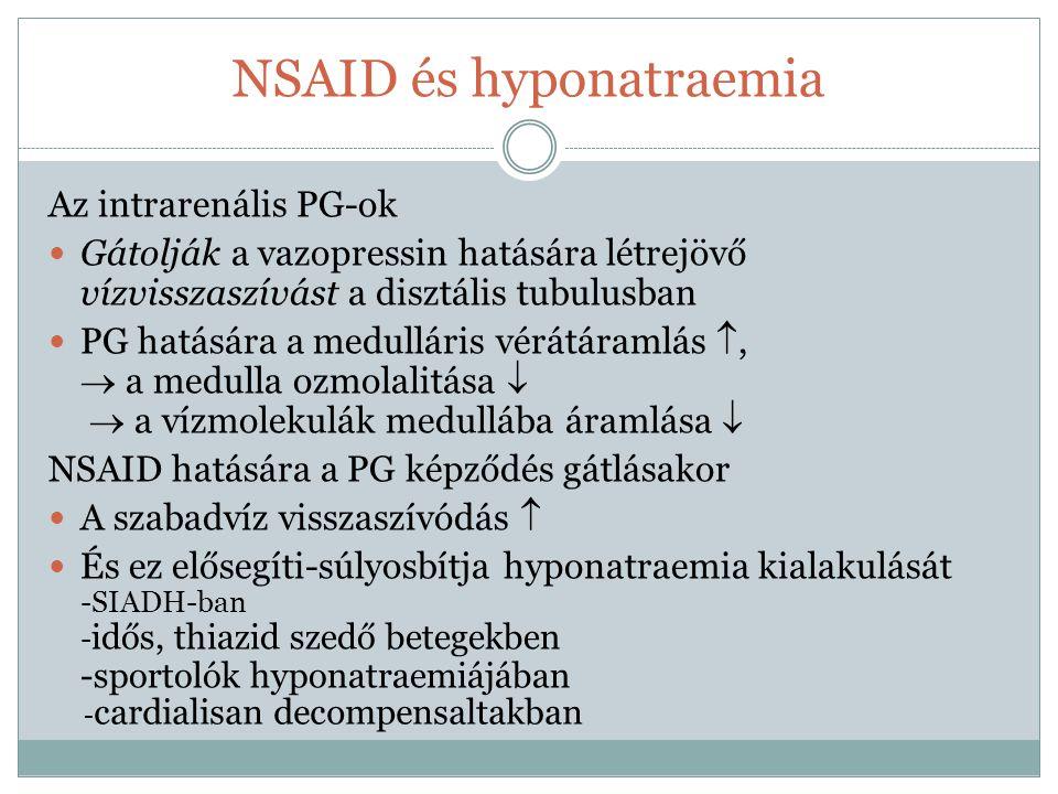 NSAID és hyponatraemia