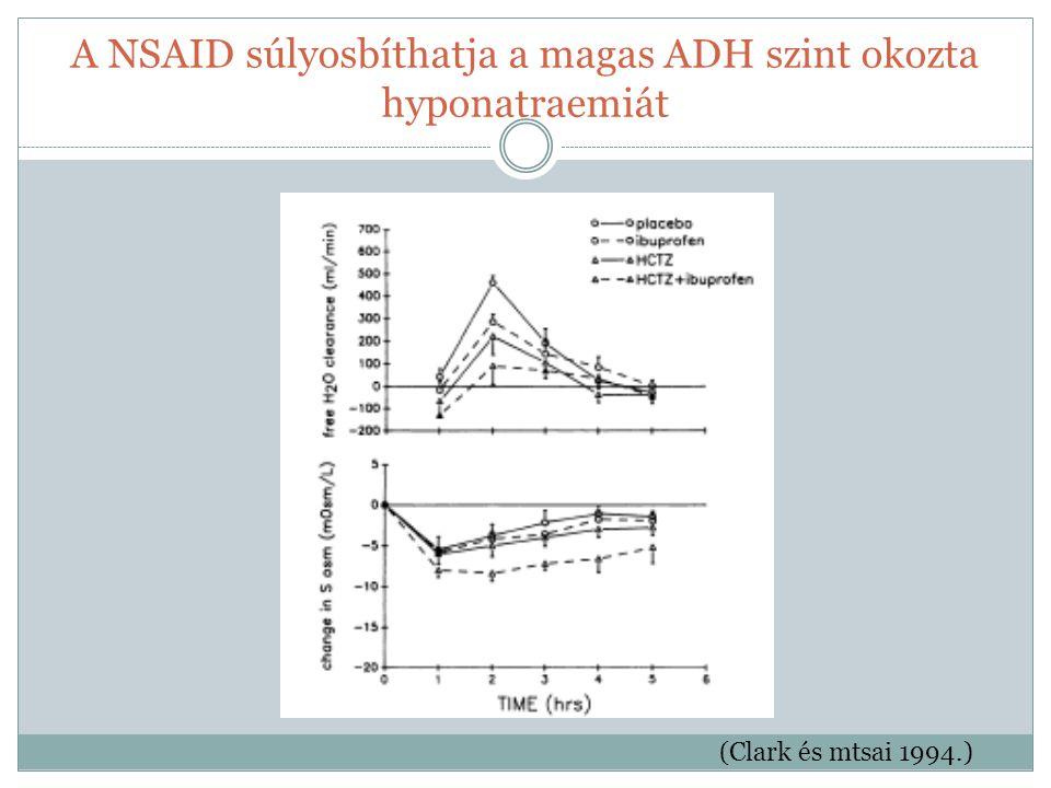 A NSAID súlyosbíthatja a magas ADH szint okozta hyponatraemiát