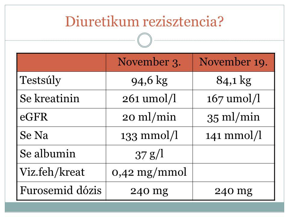 Diuretikum rezisztencia