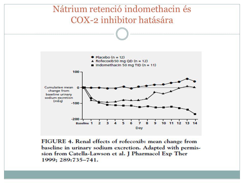 Nátrium retenció indomethacin és COX-2 inhibitor hatására
