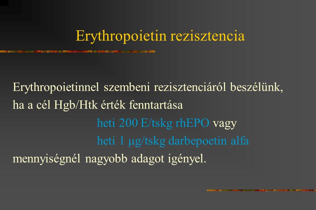 Erythropoietin rezisztencia