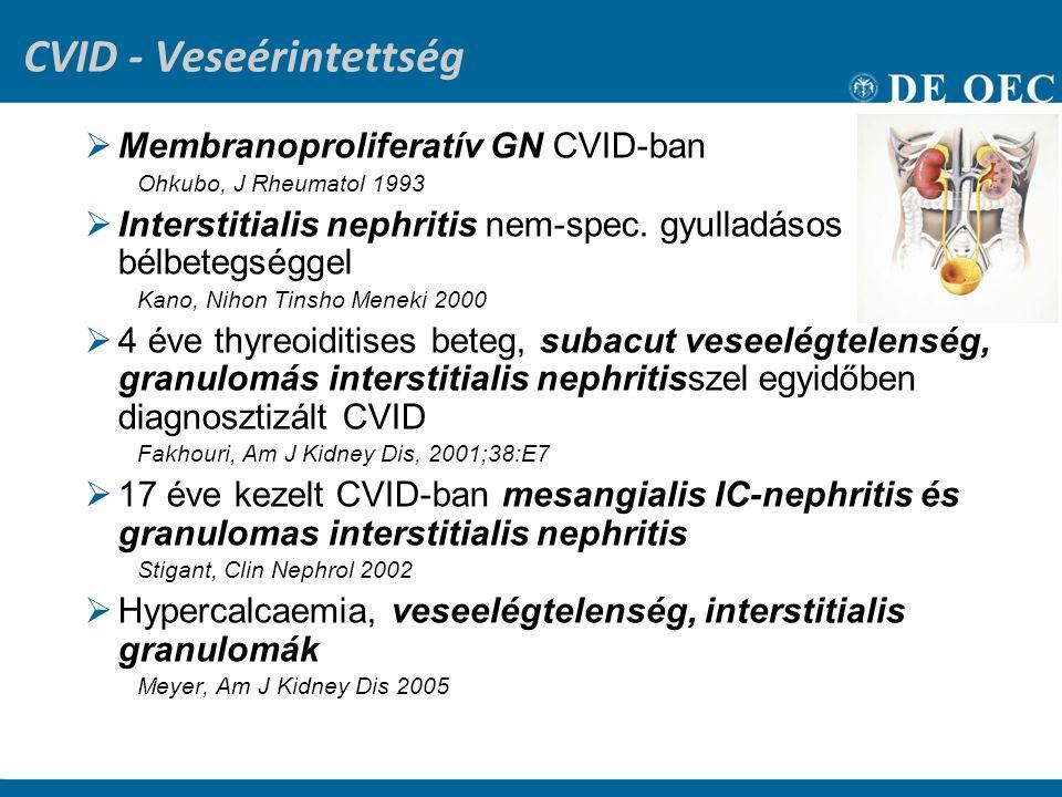 CVID - Veseérintettség