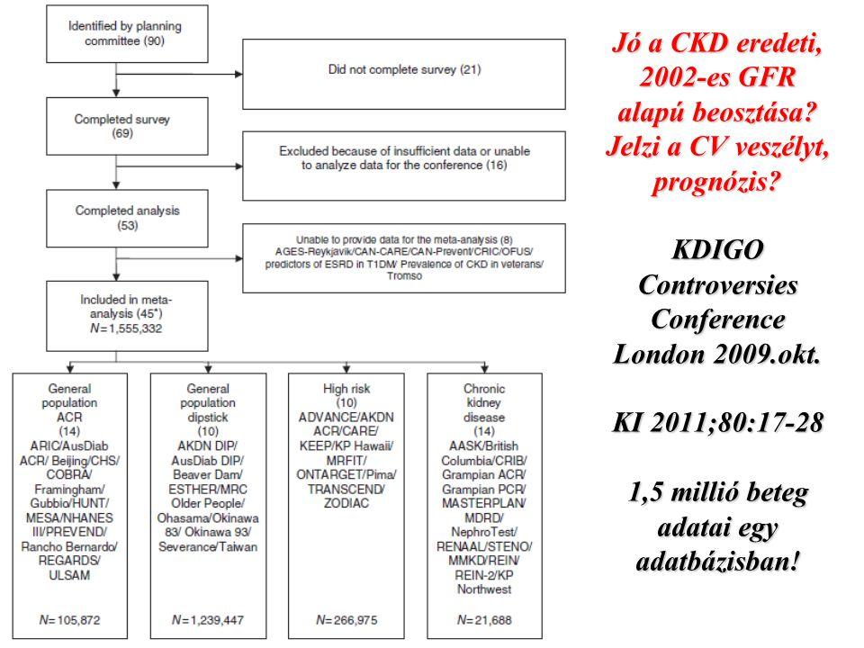 Jó a CKD eredeti, 2002-es GFR alapú beosztása