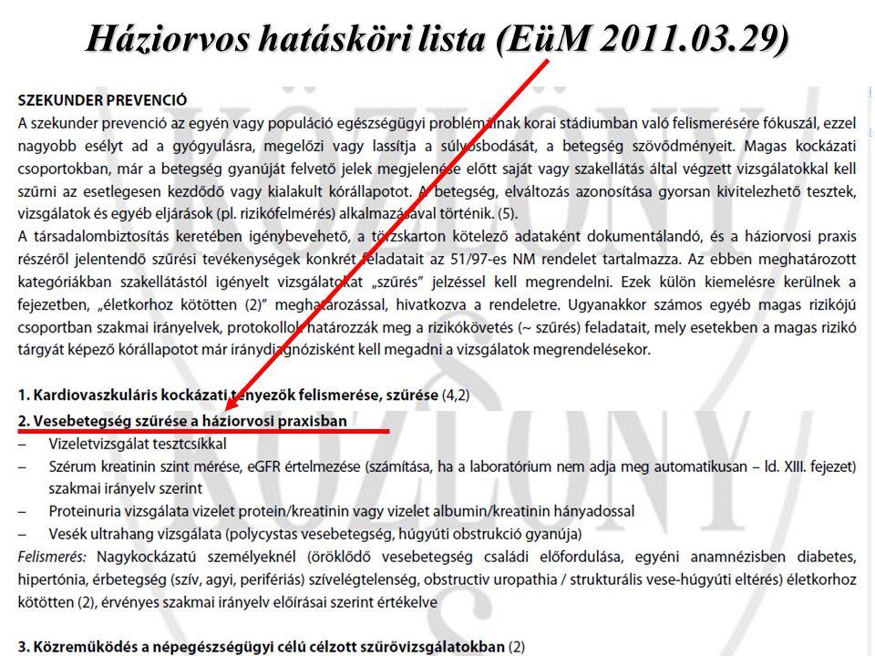 Háziorvos hatásköri lista (EüM 2011.03.29)