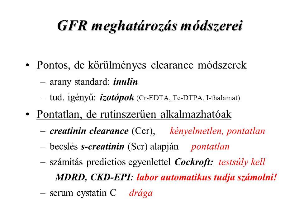 GFR meghatározás módszerei