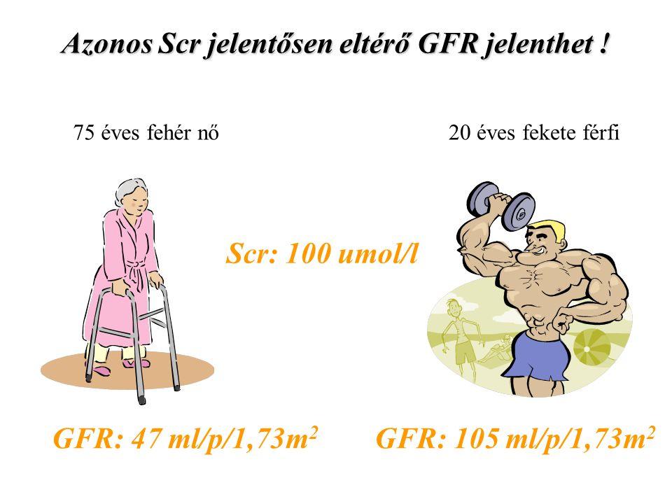 Azonos Scr jelentősen eltérő GFR jelenthet !