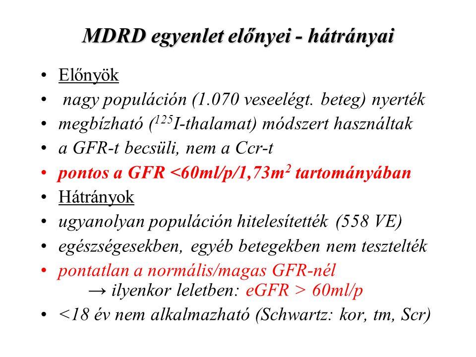 MDRD egyenlet előnyei - hátrányai