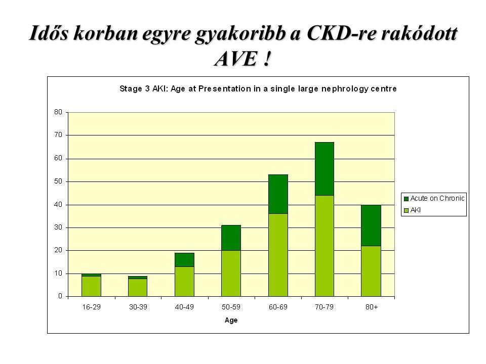 Idős korban egyre gyakoribb a CKD-re rakódott AVE !