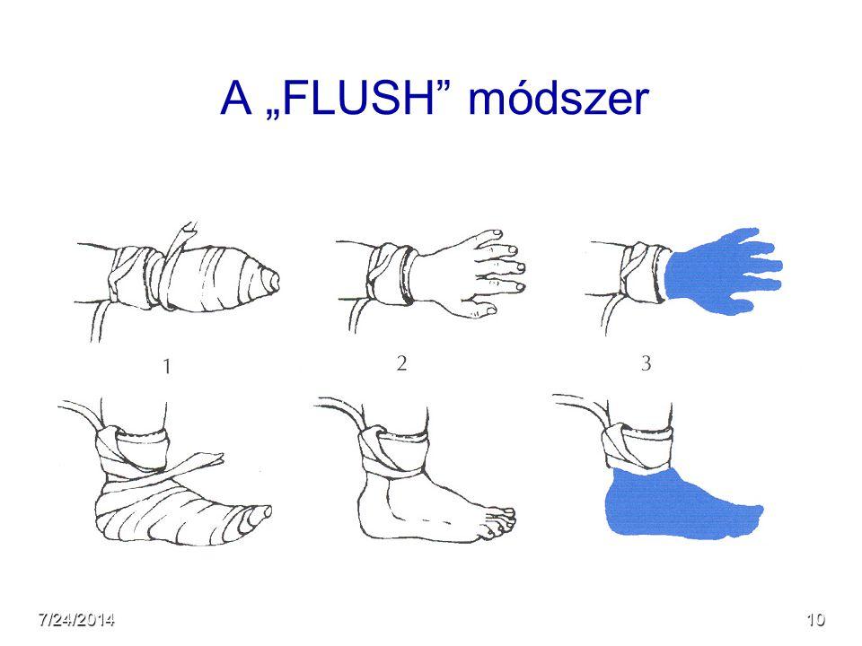 """A """"FLUSH módszer 4/4/2017"""