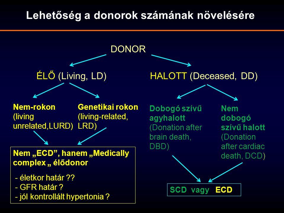 Lehetőség a donorok számának növelésére