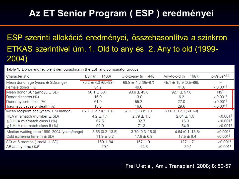 Az ET Senior Program ( ESP ) eredményei