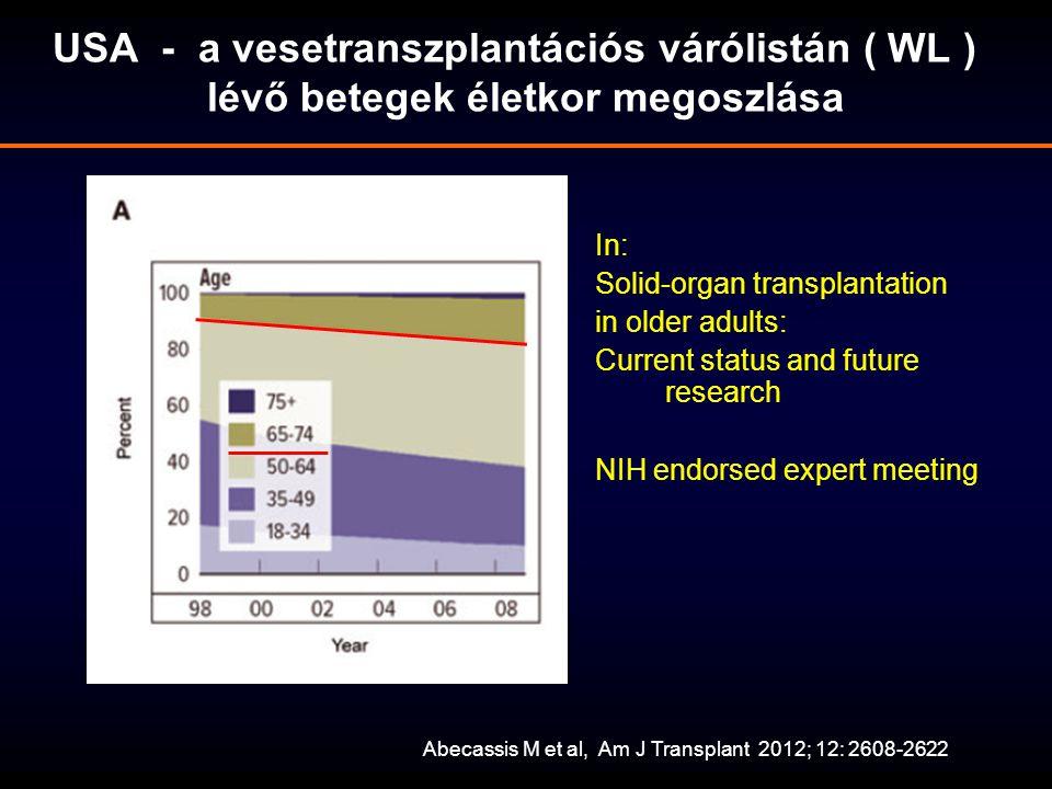 USA - a vesetranszplantációs várólistán ( WL )