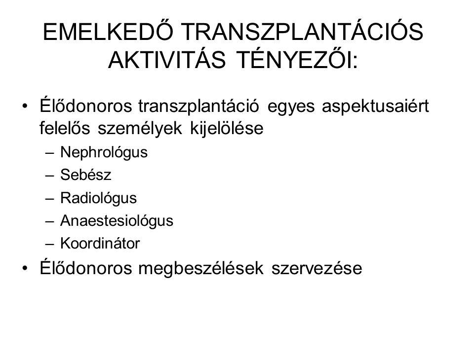 EMELKEDŐ TRANSZPLANTÁCIÓS AKTIVITÁS TÉNYEZŐI: