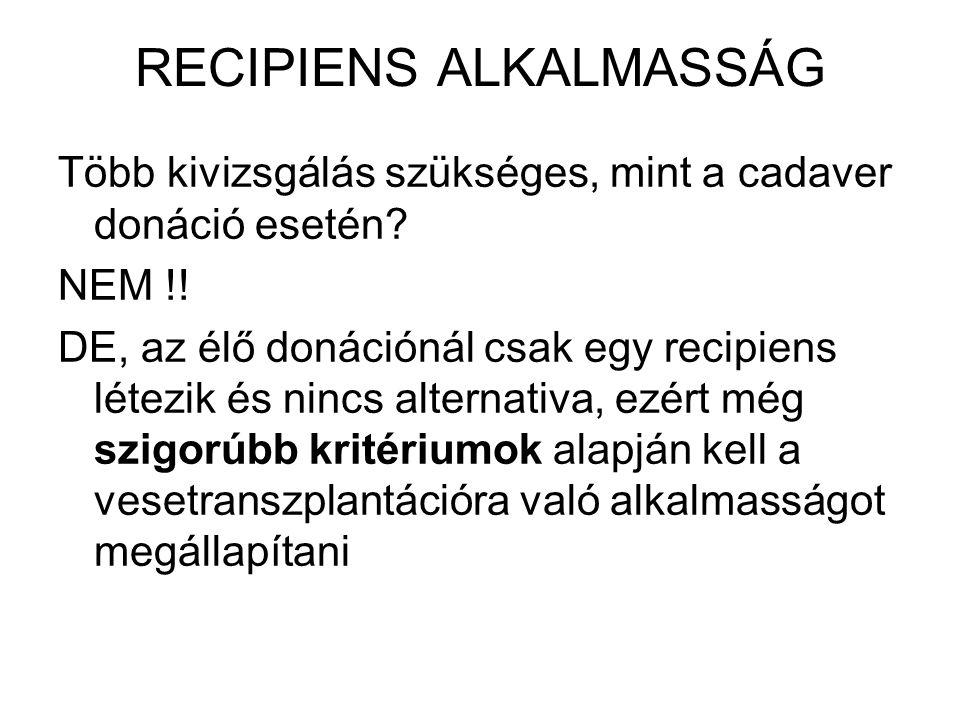RECIPIENS ALKALMASSÁG