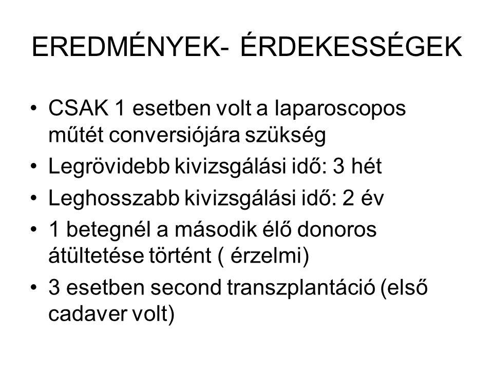 EREDMÉNYEK- ÉRDEKESSÉGEK