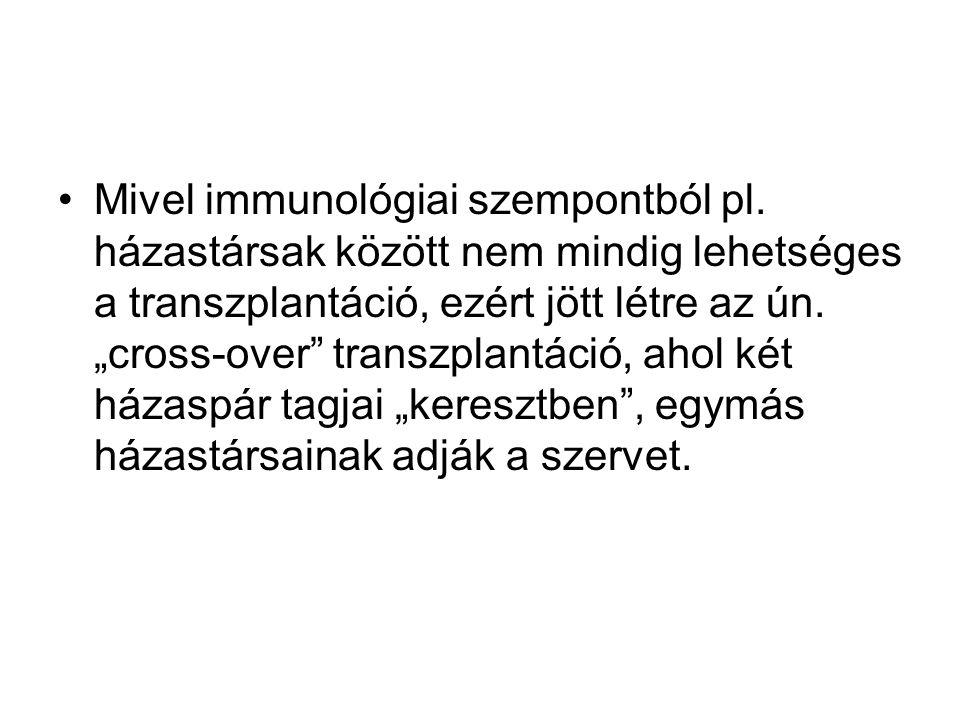 Mivel immunológiai szempontból pl