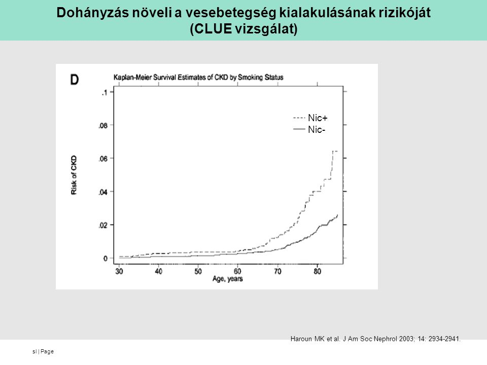 Dohányzás növeli a vesebetegség kialakulásának rizikóját