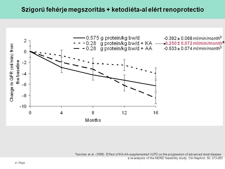 Szigorú fehérje megszorítás + ketodiéta-al elért renoprotectio