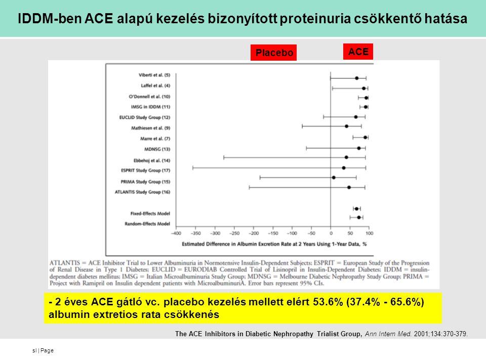IDDM-ben ACE alapú kezelés bizonyított proteinuria csökkentő hatása