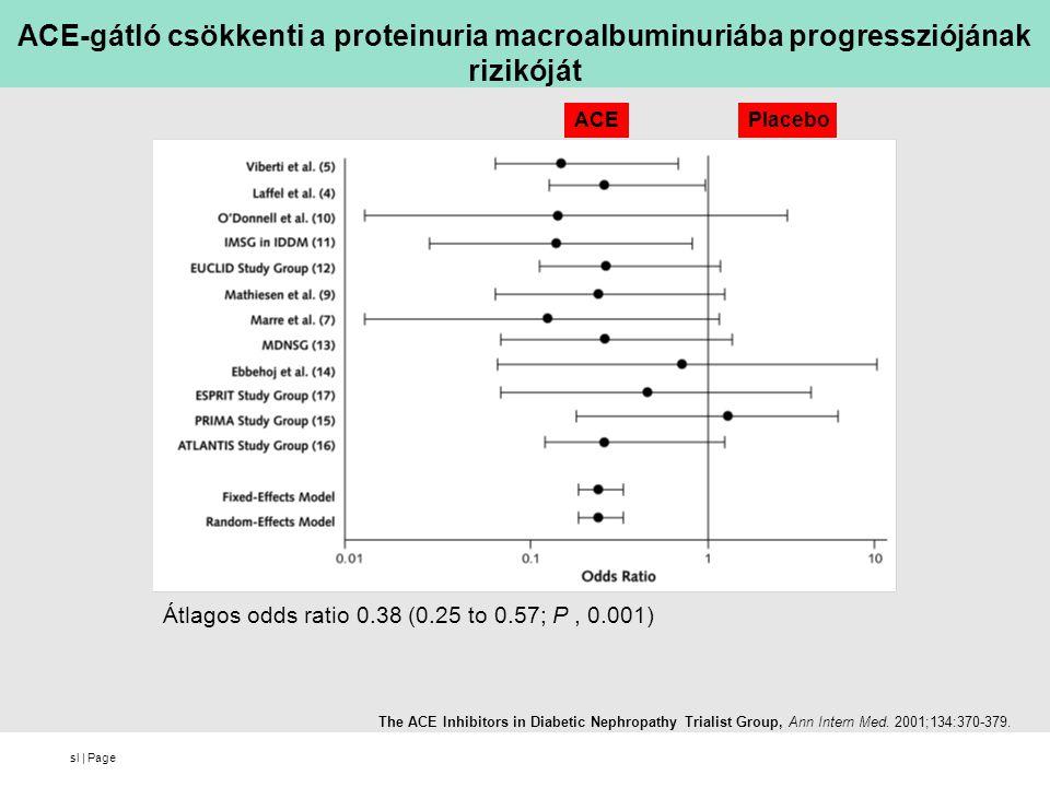 ACE-gátló csökkenti a proteinuria macroalbuminuriába progressziójának rizikóját
