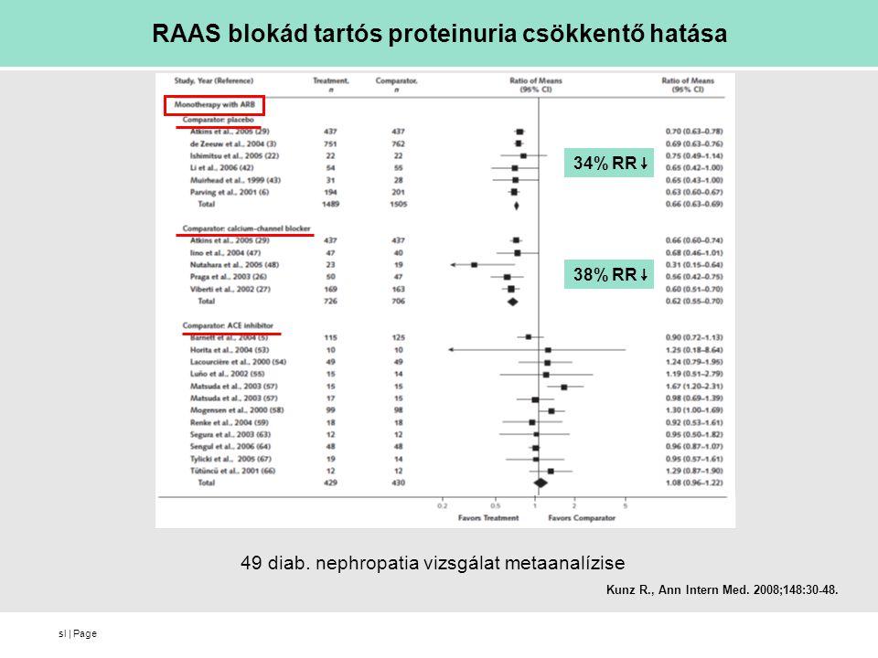 RAAS blokád tartós proteinuria csökkentő hatása