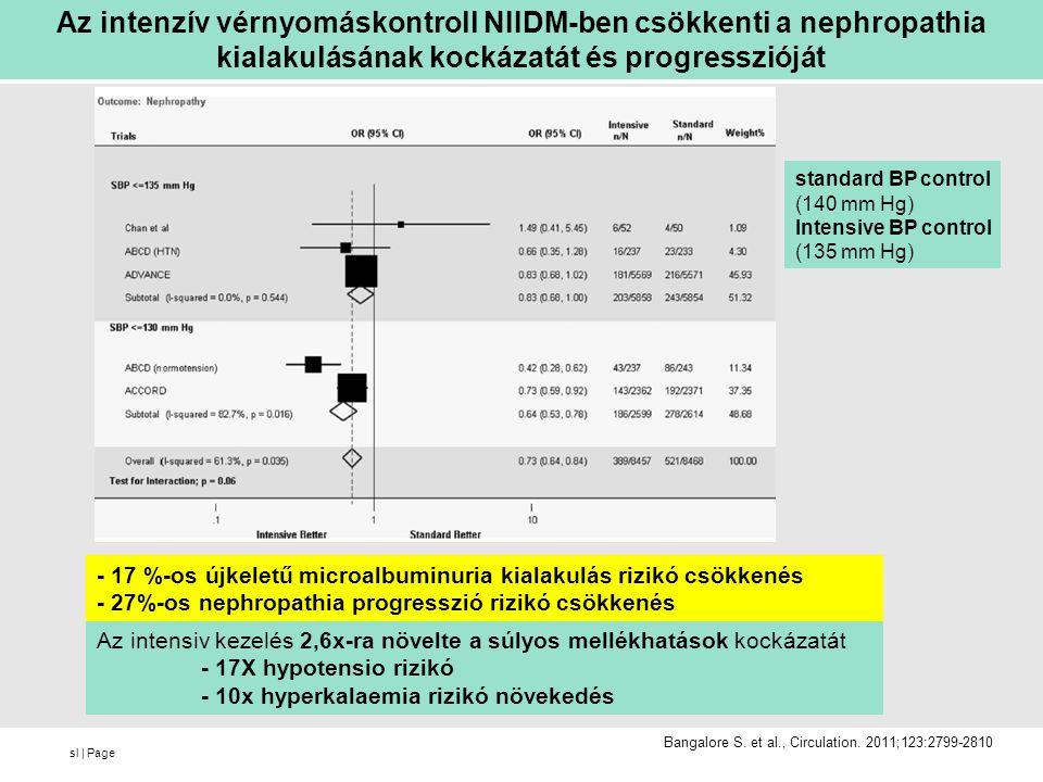 Az intenzív vérnyomáskontroll NIIDM-ben csökkenti a nephropathia kialakulásának kockázatát és progresszióját