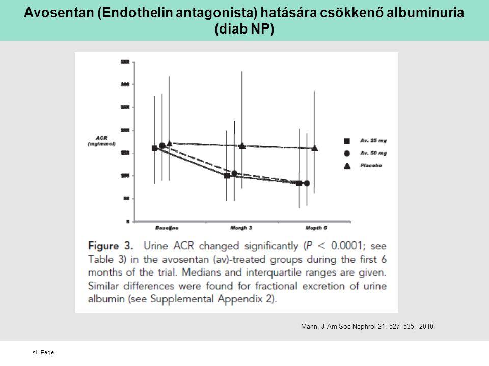 Avosentan (Endothelin antagonista) hatására csökkenő albuminuria (diab NP)