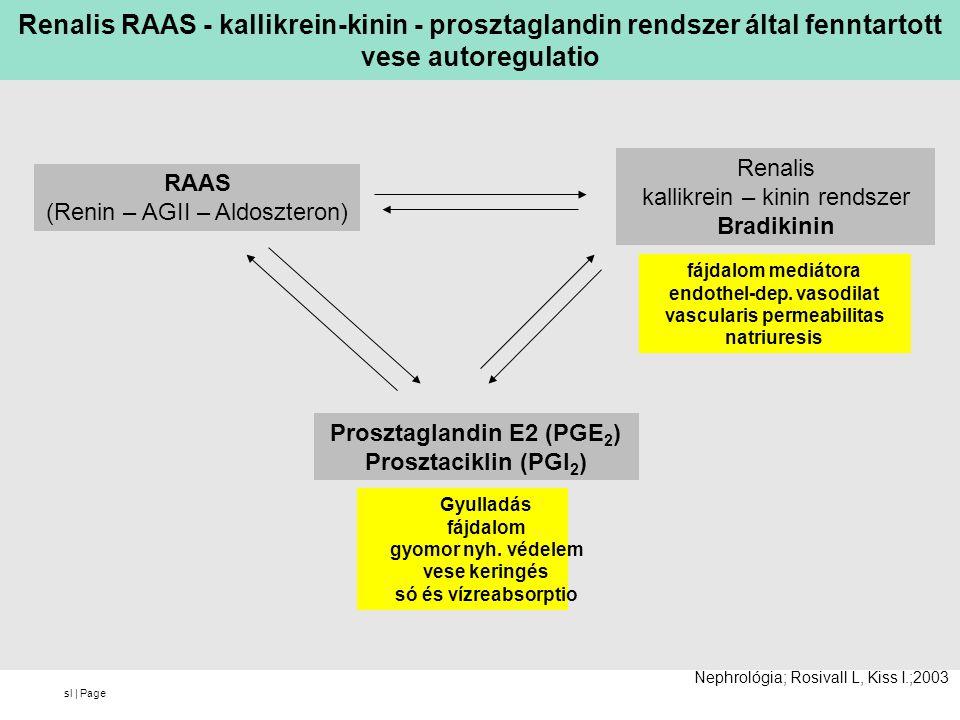 endothel-dep. vasodilat vascularis permeabilitas