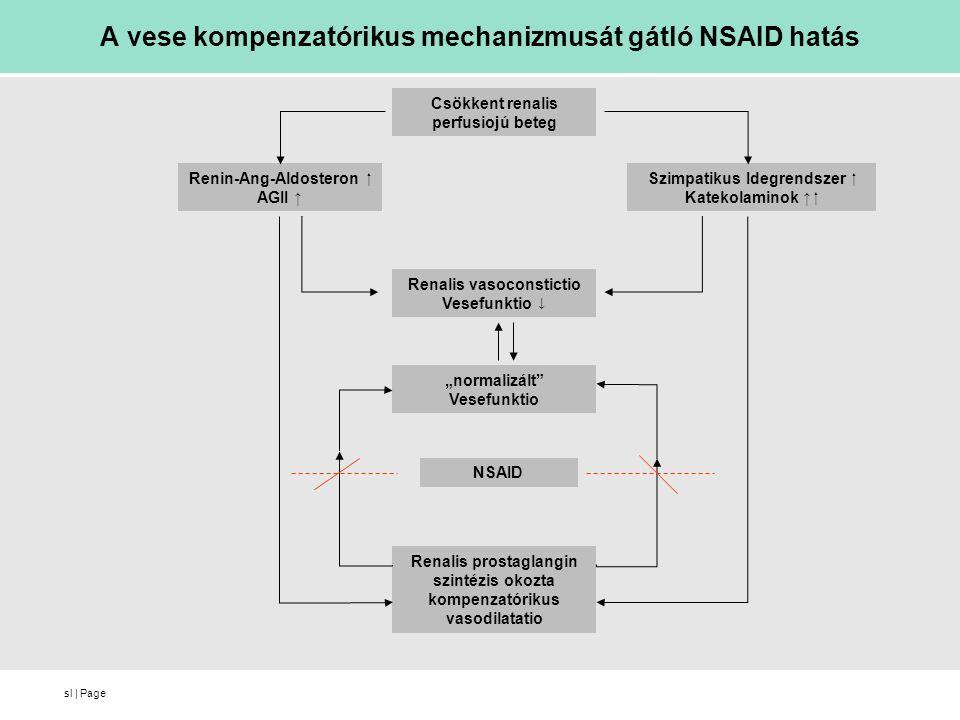 A vese kompenzatórikus mechanizmusát gátló NSAID hatás