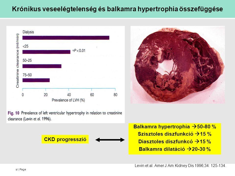 Krónikus veseelégtelenség és balkamra hypertrophia összefüggése