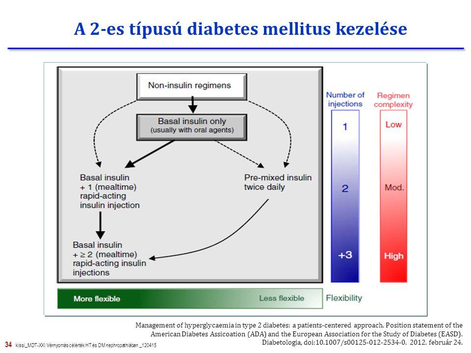 A 2-es típusú diabetes mellitus kezelése