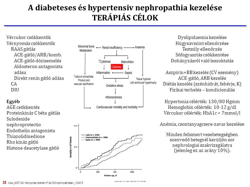 A diabeteses és hypertensiv nephropathia kezelése