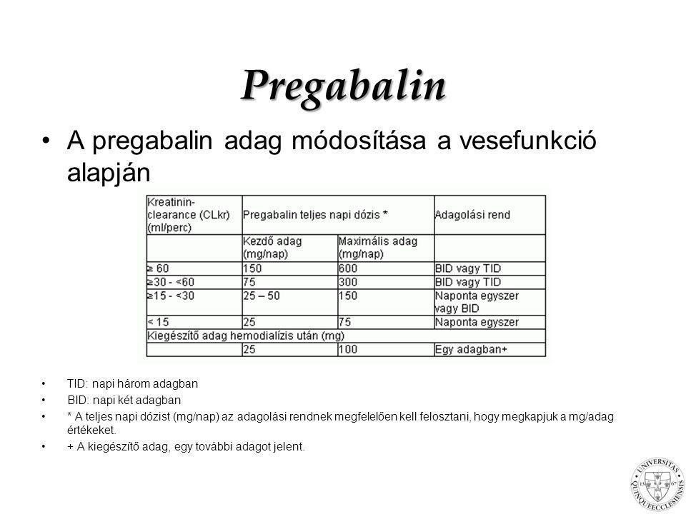 Pregabalin A pregabalin adag módosítása a vesefunkció alapján